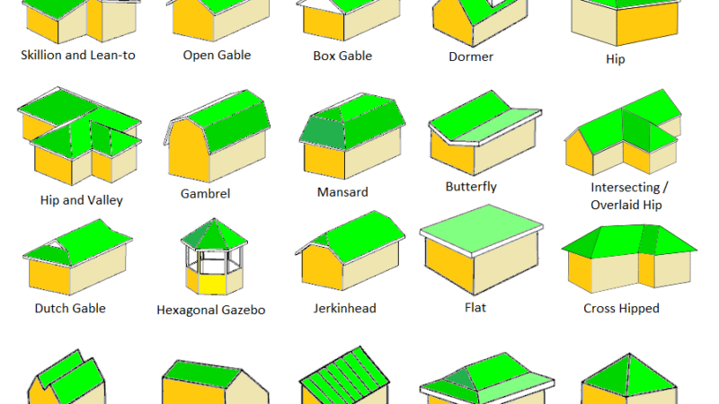 Home Types – Which Ones Are Suitable for Your House?